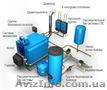 Профессиональный подбор и монтаж систем водоснабжения и отопления. - Изображение #3, Объявление #743274