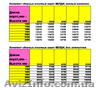 Комплект сборных откатных ворот Велди, Объявление #1456310