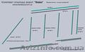 Комплект сборных откатных ворот Велди - Изображение #4, Объявление #1456310