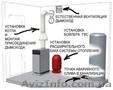 Монтаж автономного отопления в Харькове и области - Изображение #8, Объявление #1507866
