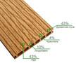 Террасная доска из древесно-полимерного композита Хольцдорф/Holzdorf